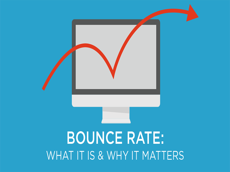 Bounce Rate AIO Guide