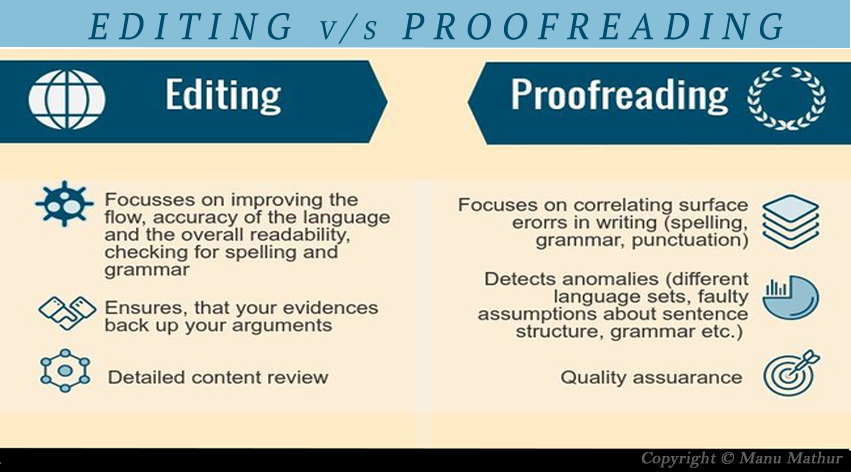 editing- versus proofreading-basic-difference