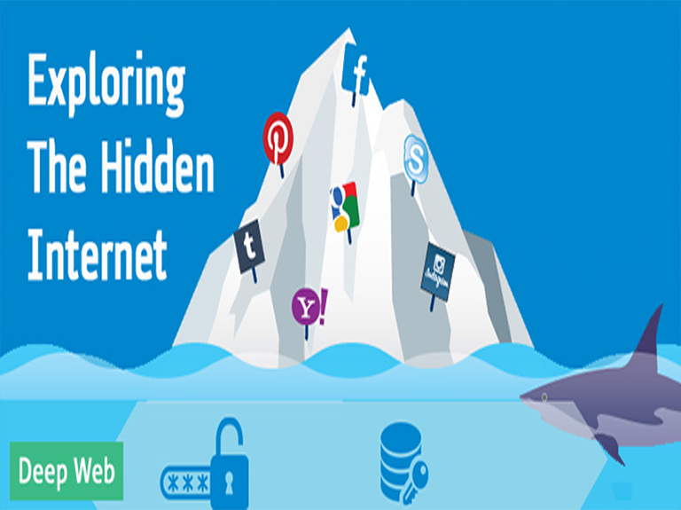 exploring-hidden-internet-deep-web