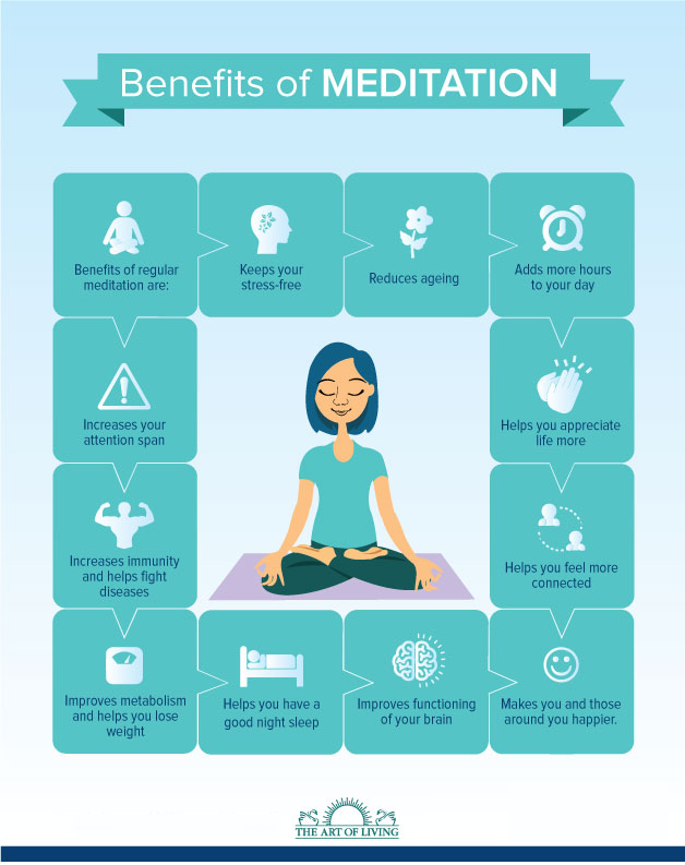 infographic-depicting-meditation-benefits
