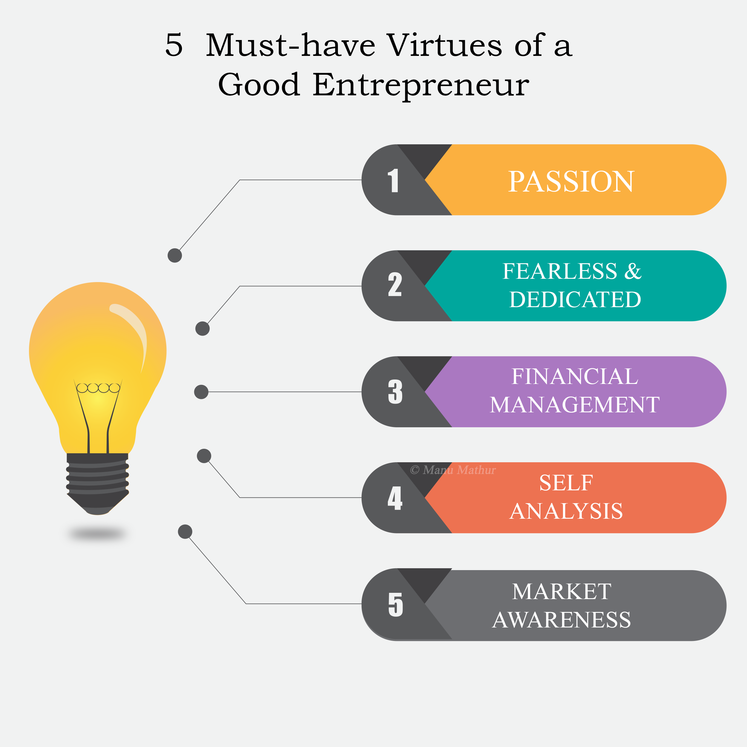 5-virtues-entrepreneur-characteristics