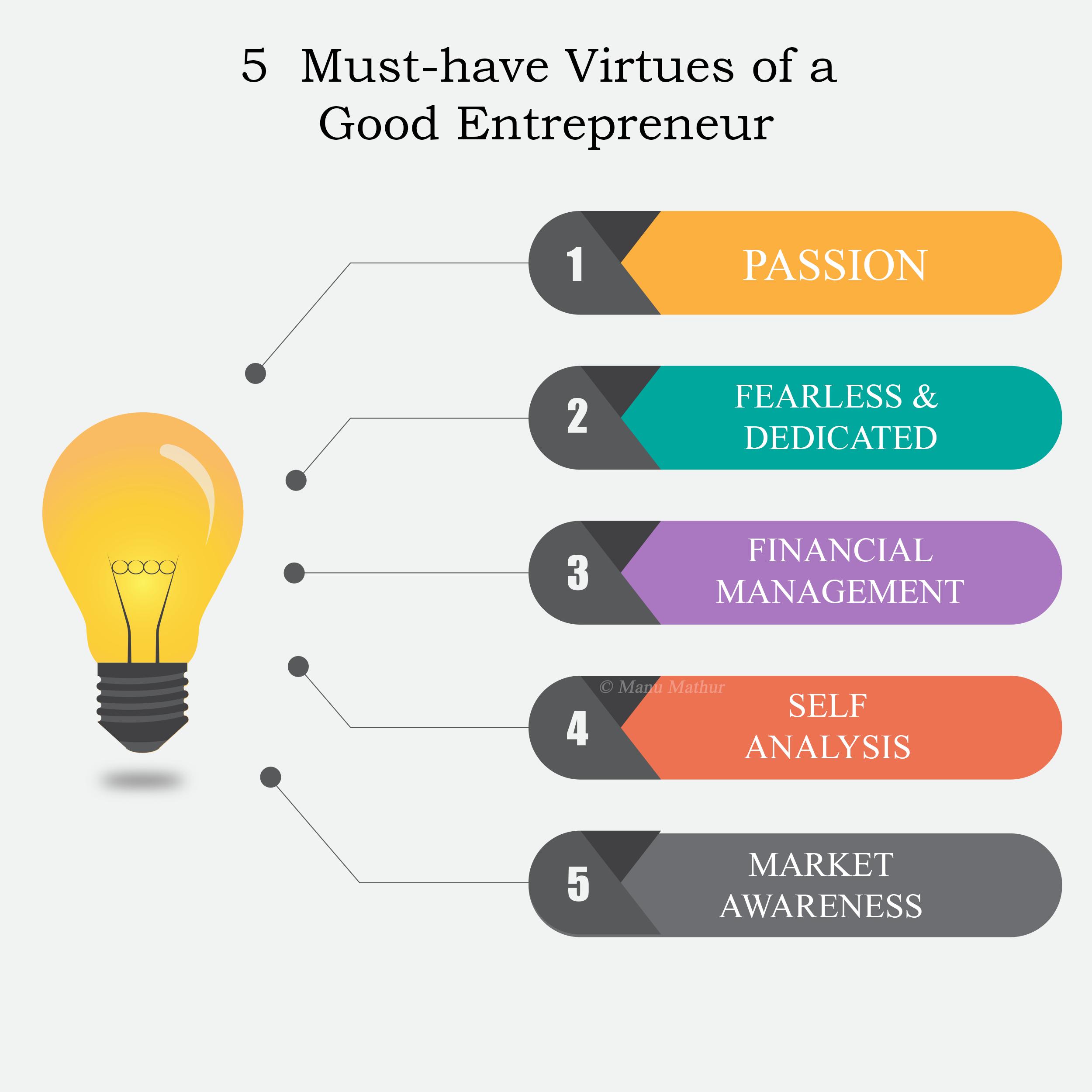 5-virtues-entrepreneur-characteristics