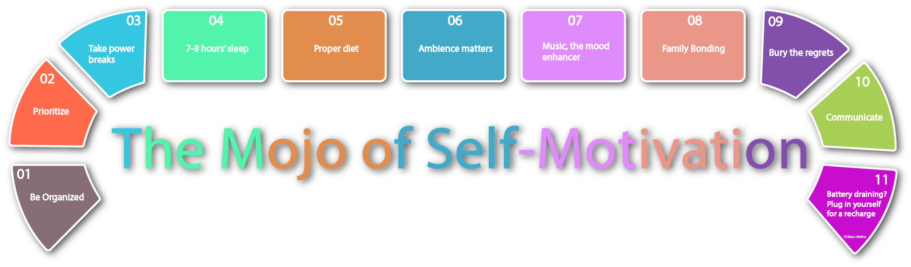 self-motivation-infographic