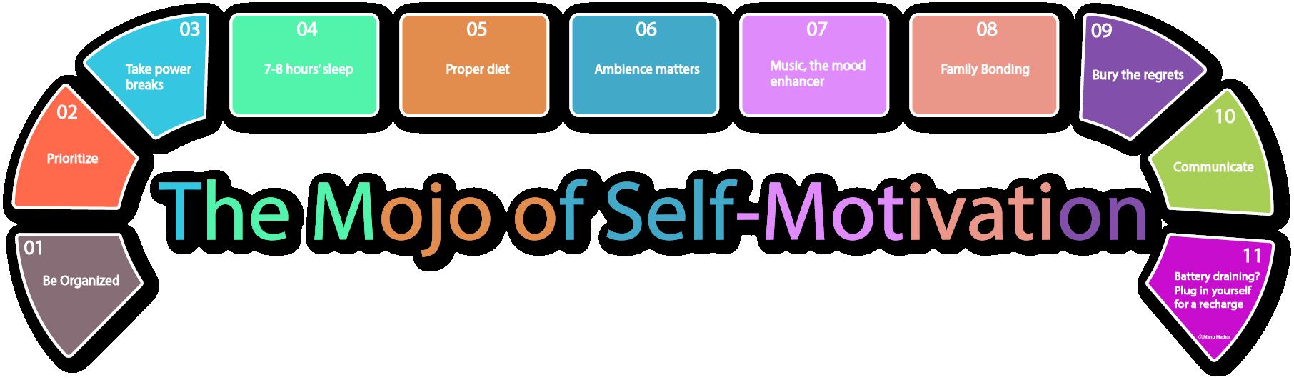 self-motivation-infographic