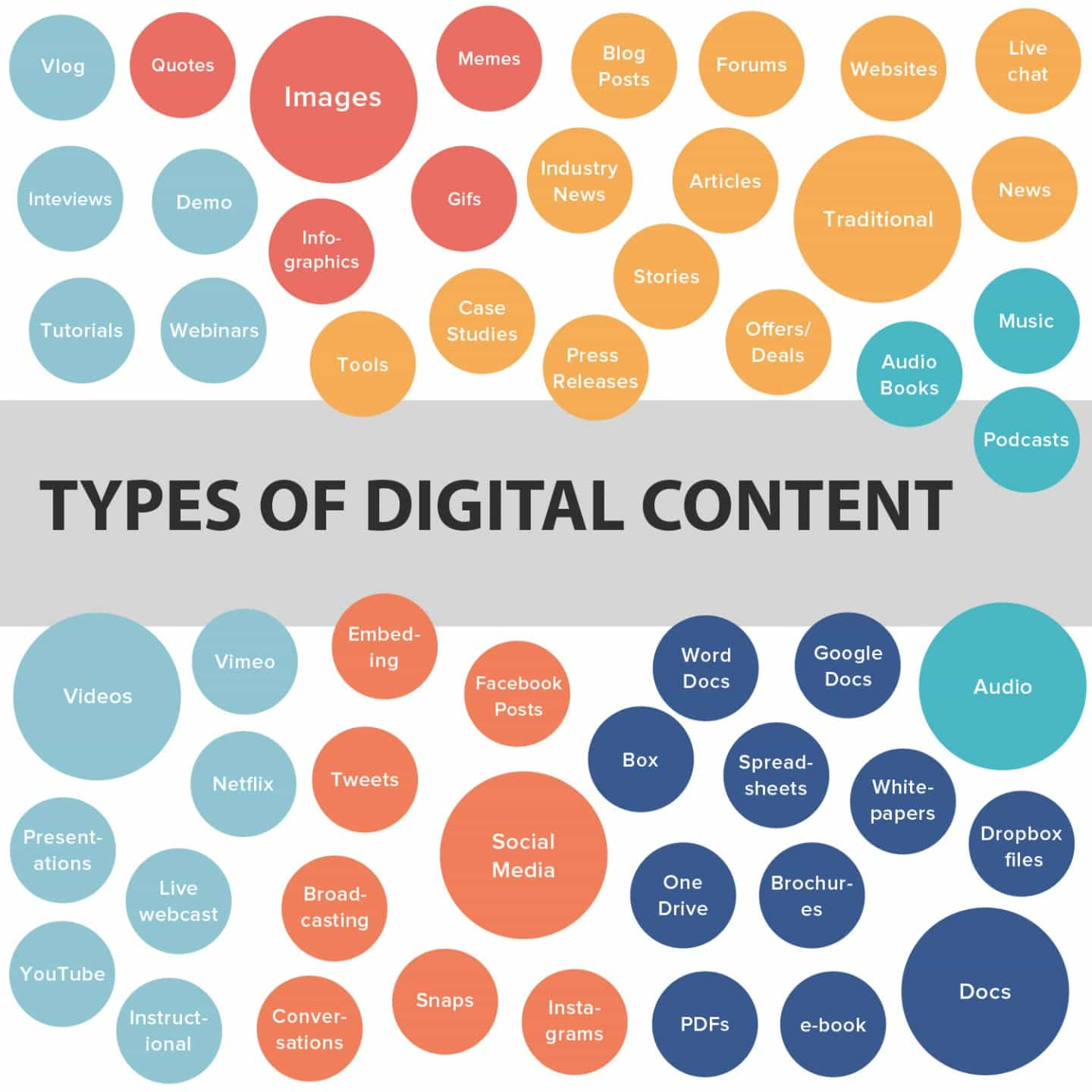 digital-content-types