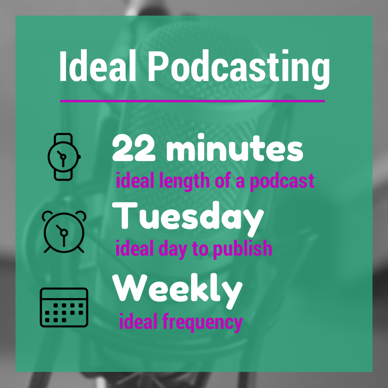 podcasts-ideal-publishing-timeline