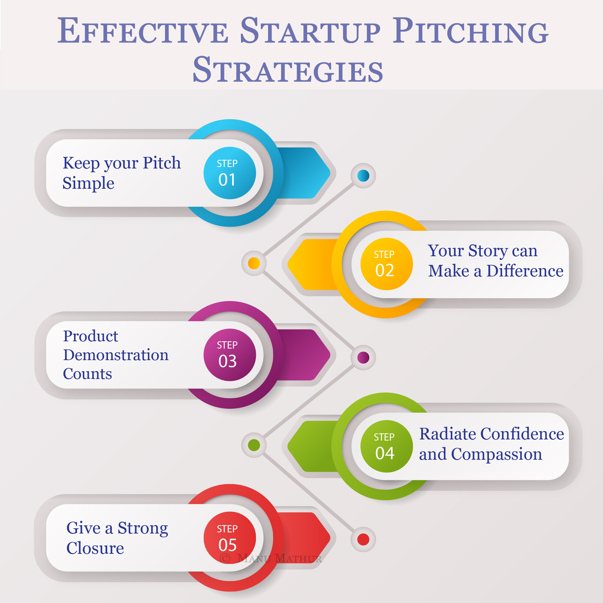 startup-pitching-strategies