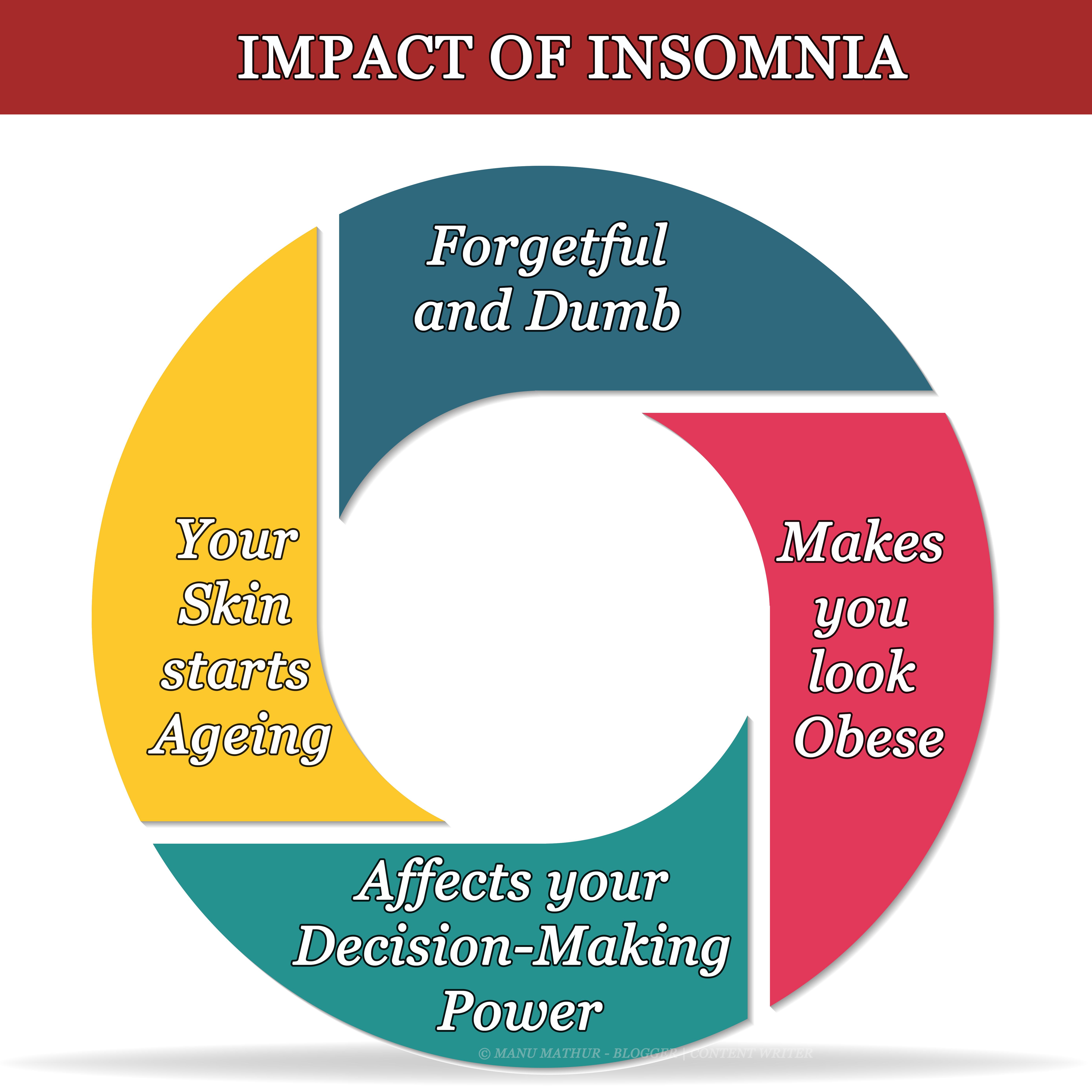 impact-of-sleeping-less