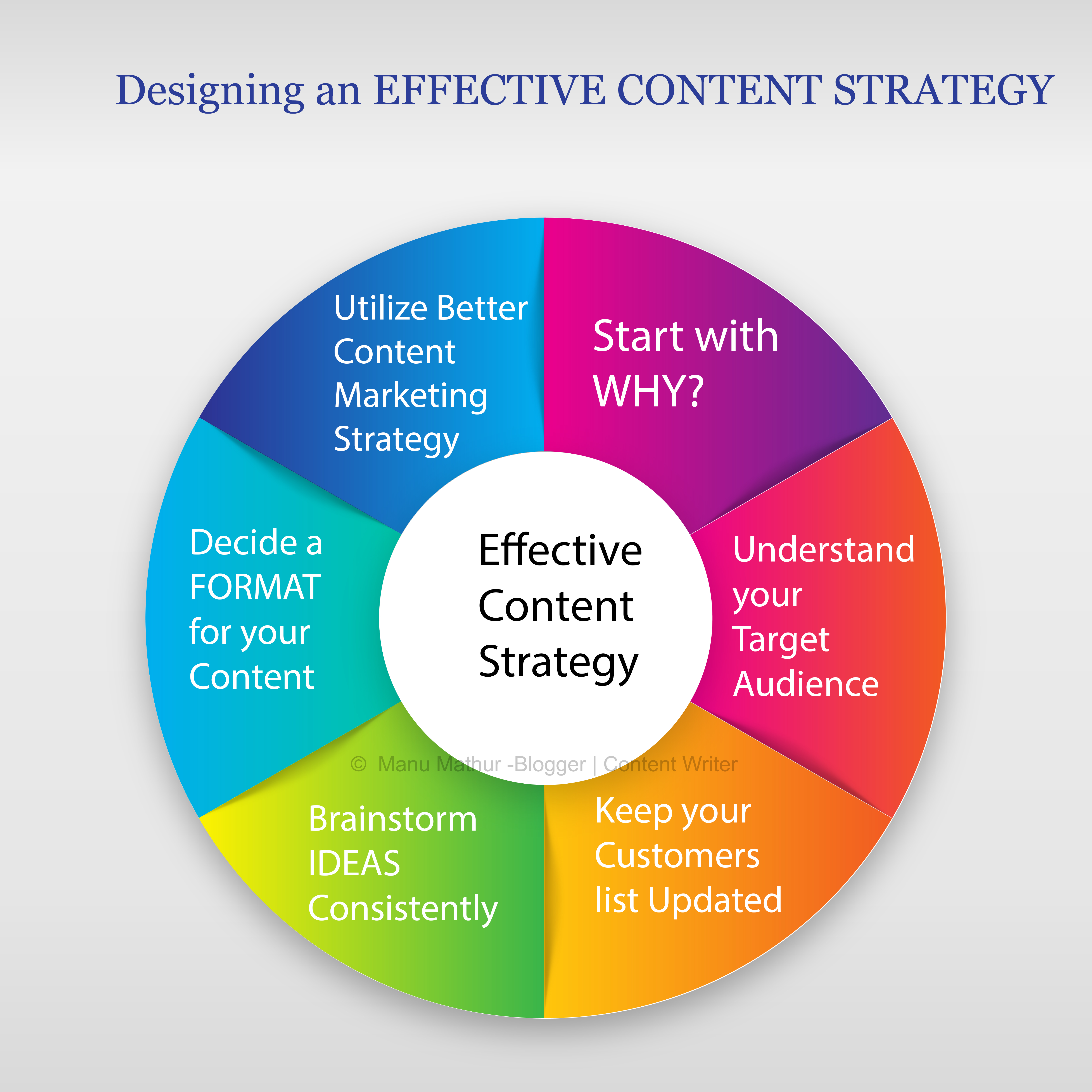 building-an-effective-content-creation-strategy