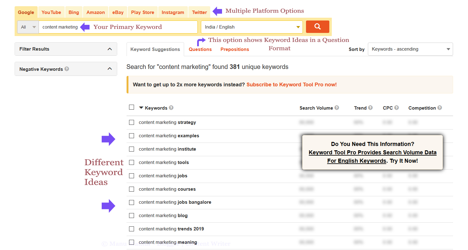 content-marketing-keywords-suggested-by-keyword-tool