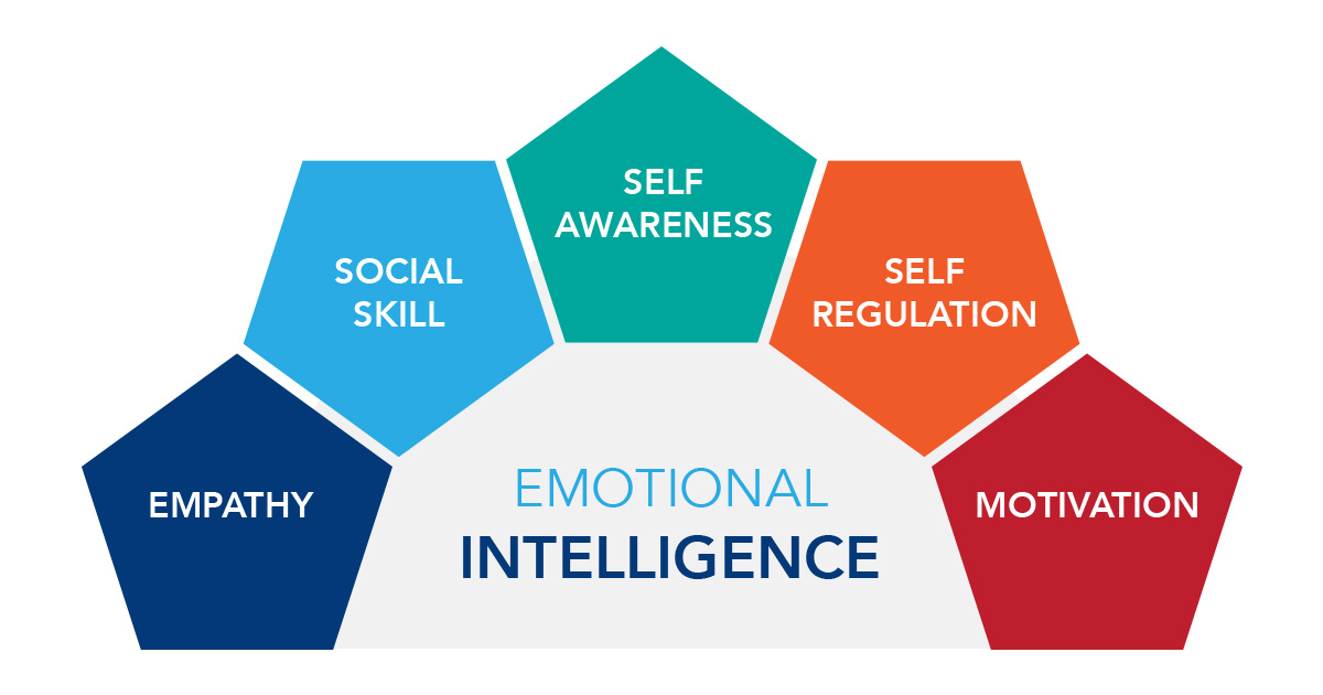 emotional-intelligence-key-characteristics